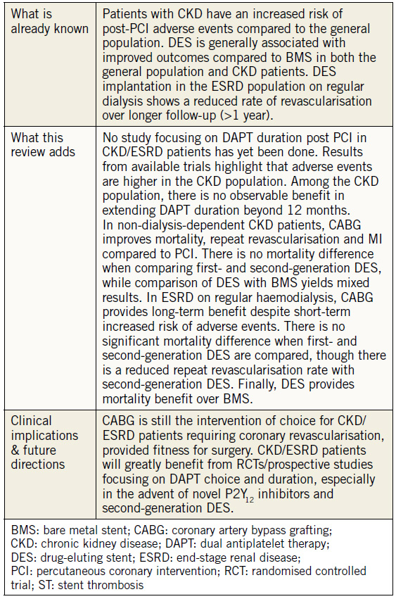 Table 3. Summary of findings and clinical implications.